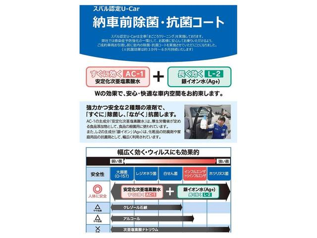 大阪スバル(株) カースポット枚方パーク